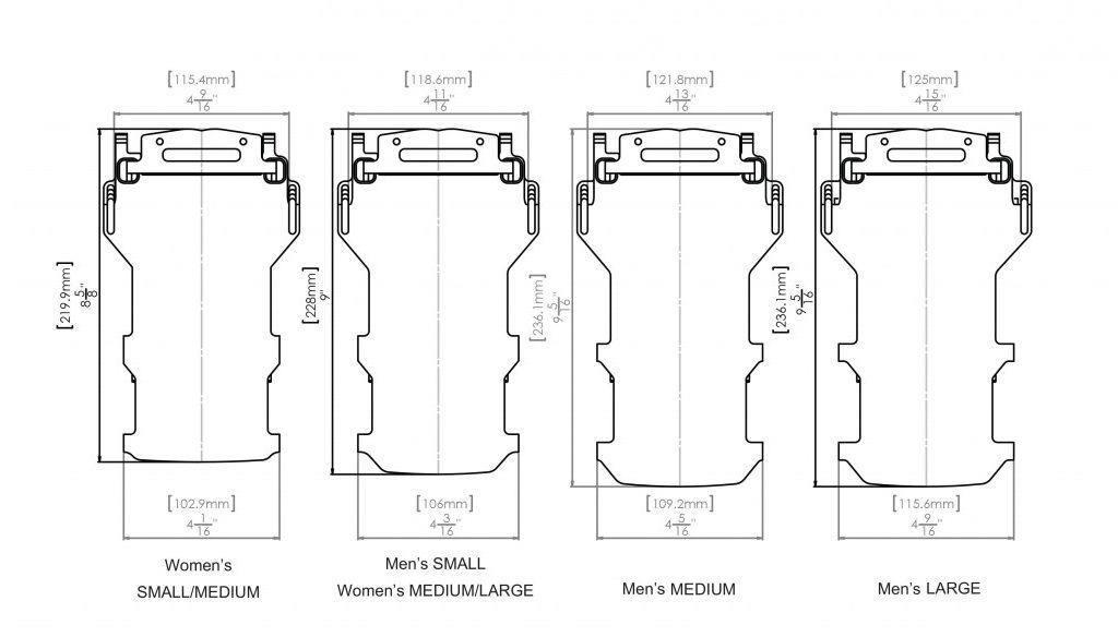 Surge-Baseplate-Sizes